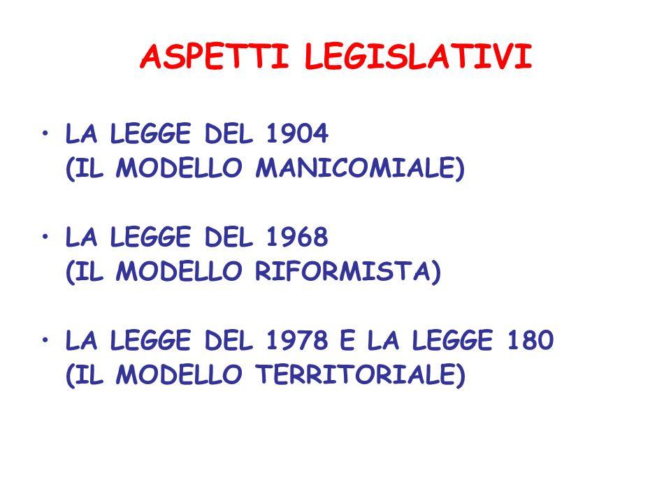 ASPETTI LEGISLATIVI LA LEGGE DEL 1904 (IL MODELLO MANICOMIALE) LA LEGGE DEL 1968 (IL MODELLO RIFORMISTA) LA LEGGE DEL 1978 E LA LEGGE 180 (IL MODELLO