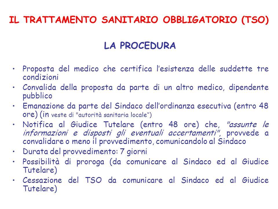 IL TRATTAMENTO SANITARIO OBBLIGATORIO (TSO) LA PROCEDURA Proposta del medico che certifica lesistenza delle suddette tre condizioni Convalida della pr