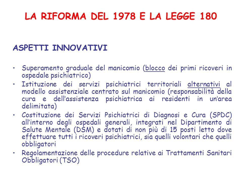 LA RIFORMA DEL 1978 E LA LEGGE 180 ASPETTI INNOVATIVI Superamento graduale del manicomio (blocco dei primi ricoveri in ospedale psichiatrico) Istituzi