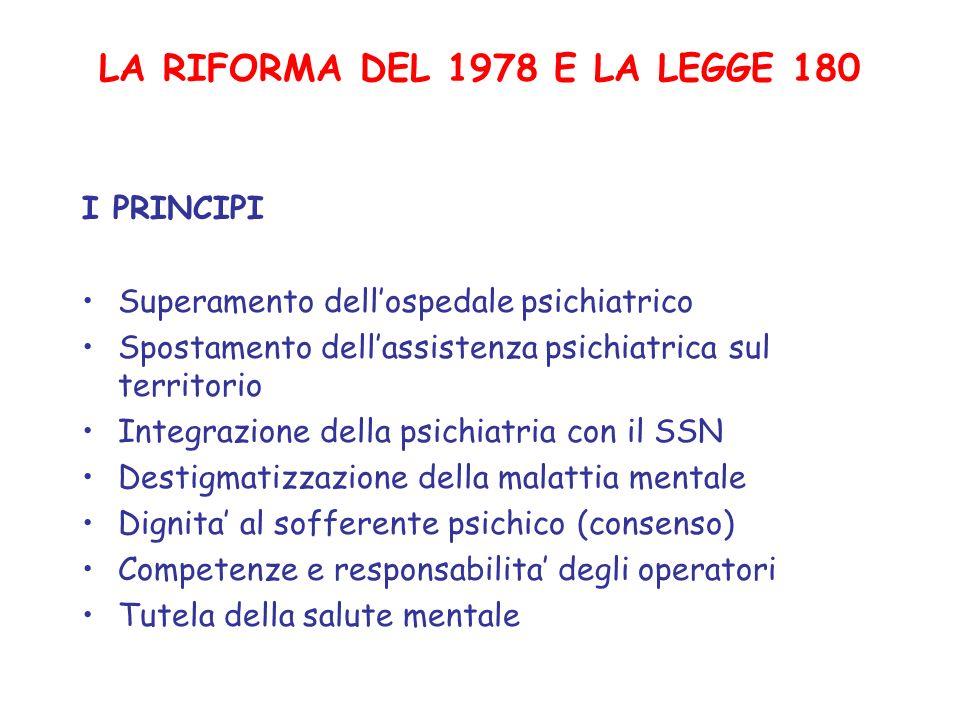LA RIFORMA DEL 1978 E LA LEGGE 180 I PRINCIPI Superamento dellospedale psichiatrico Spostamento dellassistenza psichiatrica sul territorio Integrazion