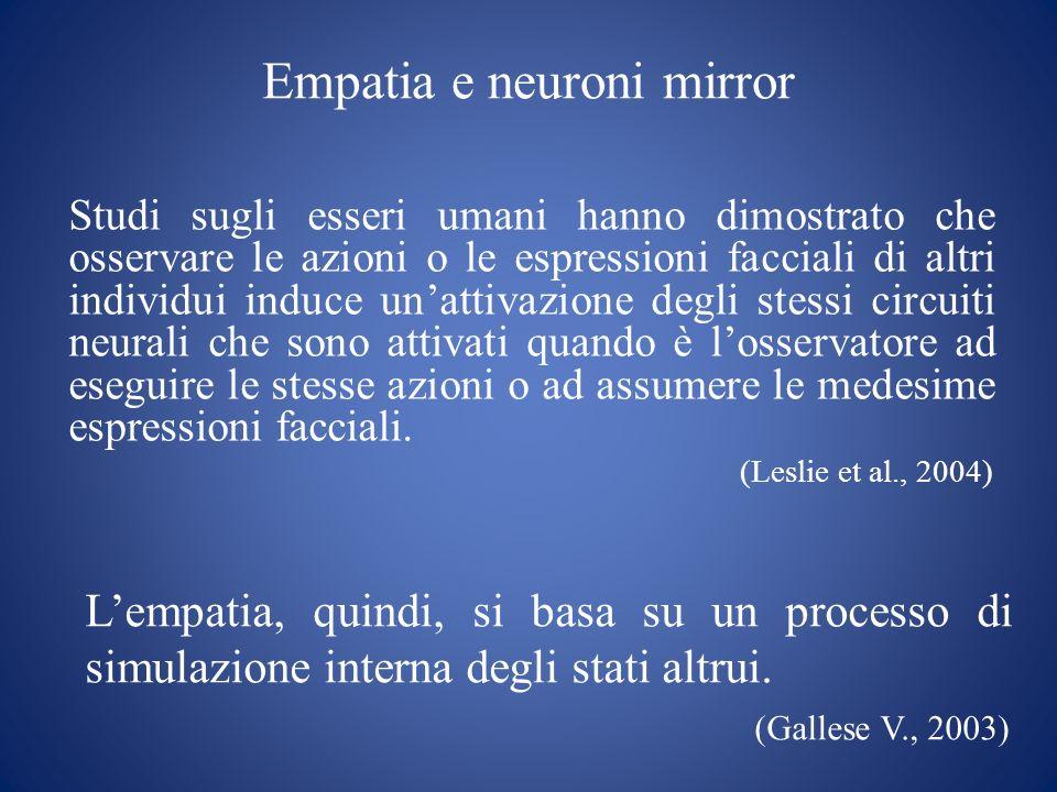 Empatia e neuroni mirror Studi sugli esseri umani hanno dimostrato che osservare le azioni o le espressioni facciali di altri individui induce unattiv