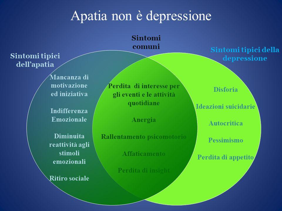 Apatia non è depressione Sintomi comuni Sintomi tipici della depressione Sintomi tipici dellapatia Perdita di interesse per gli eventi e le attività q