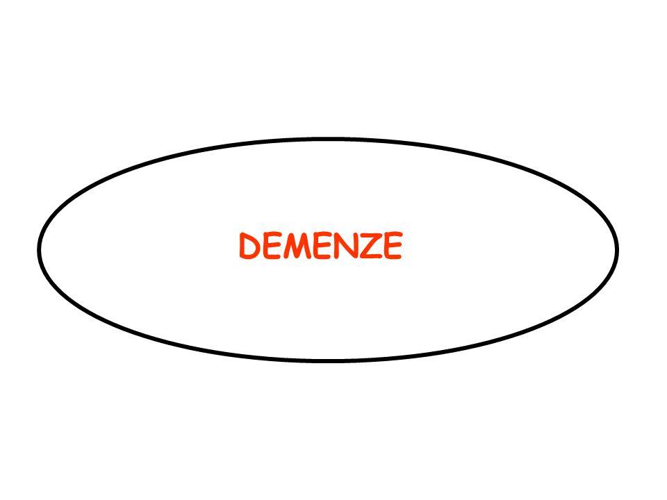 PSEUDODEMENZADEMENZA INSORGENZA Stabilita con precisione e relativamente rapida Insidiosa ANAMNESI Positiva per precedenti disturbi affettivi anche nei familiari Anamnesi familiare spesso positiva per demenza CLINICA - francamente depresso - comunica malessere personale - rara laccentuazione motoria -Disturbi del sonno con risvegli precoci - comportamenti non commisurato al deficit cognitivo - attenzione e concentrazione conservata - si applica poco ai test superiori - più spesso apatico, … - indifferente - Frequente laccentuazione motoria - rari i disturbi del sonno - deterioramento comportamentale commisurato al deficit - attenzione e concentrazione compromesse - compie notevoli sforzi TRATTAMENTOAntidepressivi