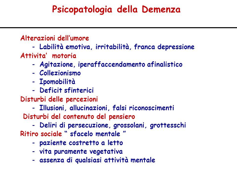 Psicopatologia della Demenza Alterazioni dellumore -Labilità emotiva, irritabilità, franca depressione Attivita motoria -Agitazione, iperaffaccendamen