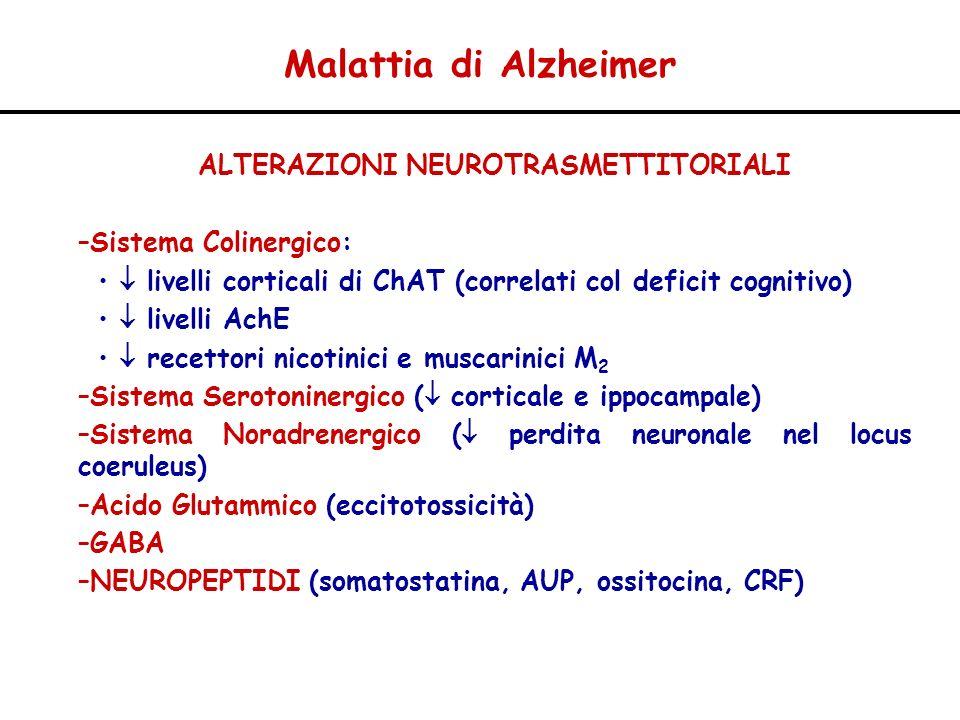 ALTERAZIONI NEUROTRASMETTITORIALI –Sistema Colinergico: livelli corticali di ChAT (correlati col deficit cognitivo) livelli AchE recettori nicotinici
