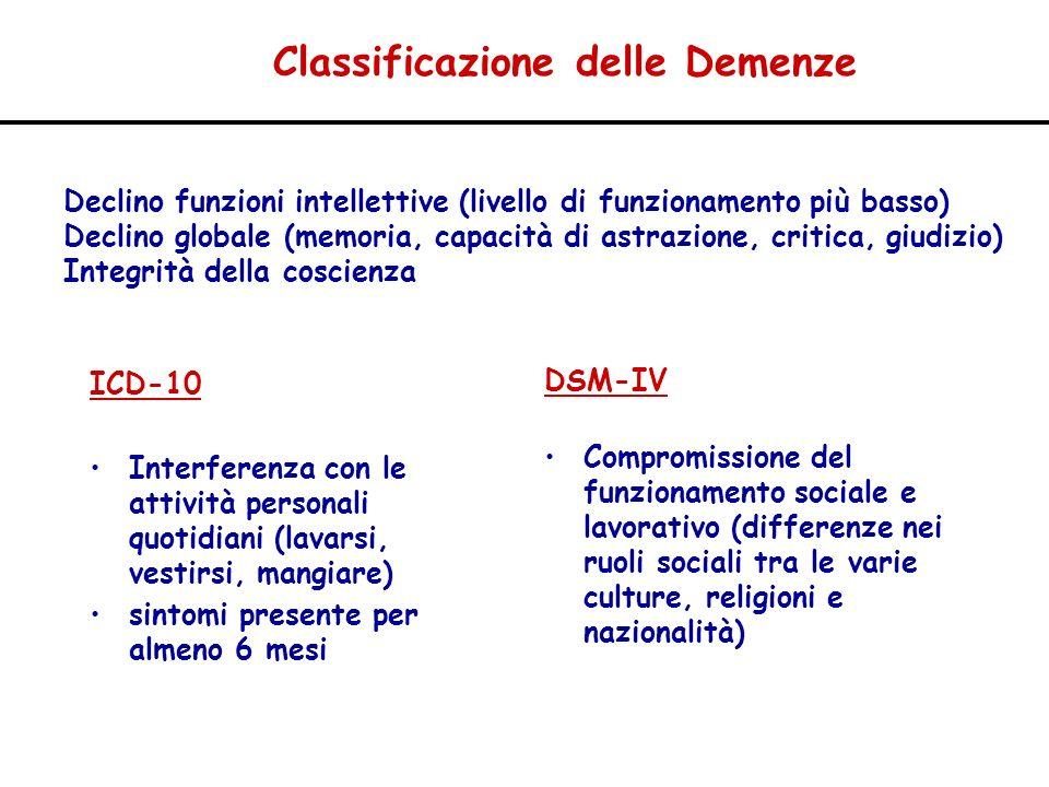 Classificazione delle Demenze Declino funzioni intellettive (livello di funzionamento più basso) Declino globale (memoria, capacità di astrazione, cri
