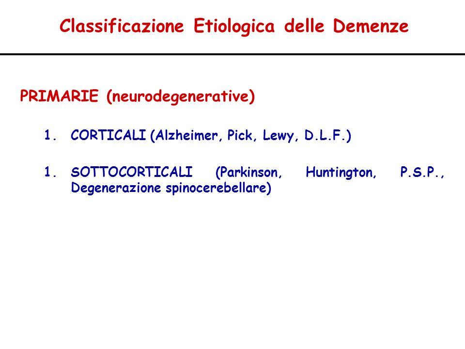 Classificazione Etiologica delle Demenze SECONDARIE (a varie cause) VASCOLARI (multinfartuale, Malattia di Binswanger) DEMIELINIZZANTI (SAP, Marchiafava-Bignami) DISMIELINIZZANTI (leucodistrofie) TRAUMATICHE (Ematoma subdurale, Demenza pugilistica) NEOPLASTICHE (Meningioma subfrontale,…) IDROCEFALO METABOLICHE (Encefalopatia uremica, epatica, disendocrinopatie, deficit di vit.