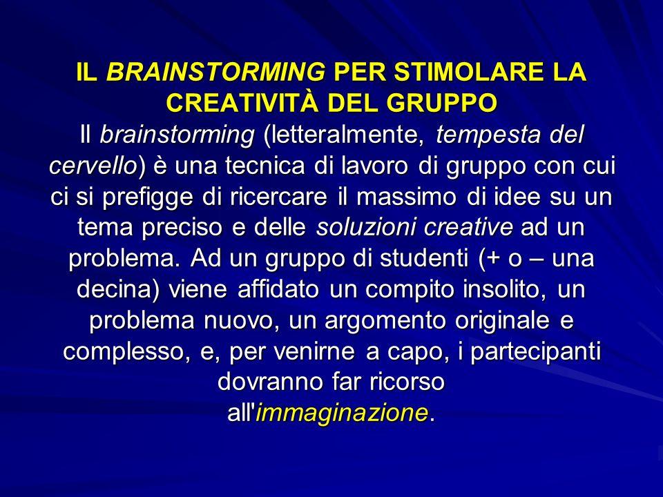 Perché la tecnica del brainstorming sia utilizzata con successo, è necessario seguire alcune indicazioni organizzative: a) Una seduta di brainstorming non può durare meno di 30 minuti e più di 45 minuti.