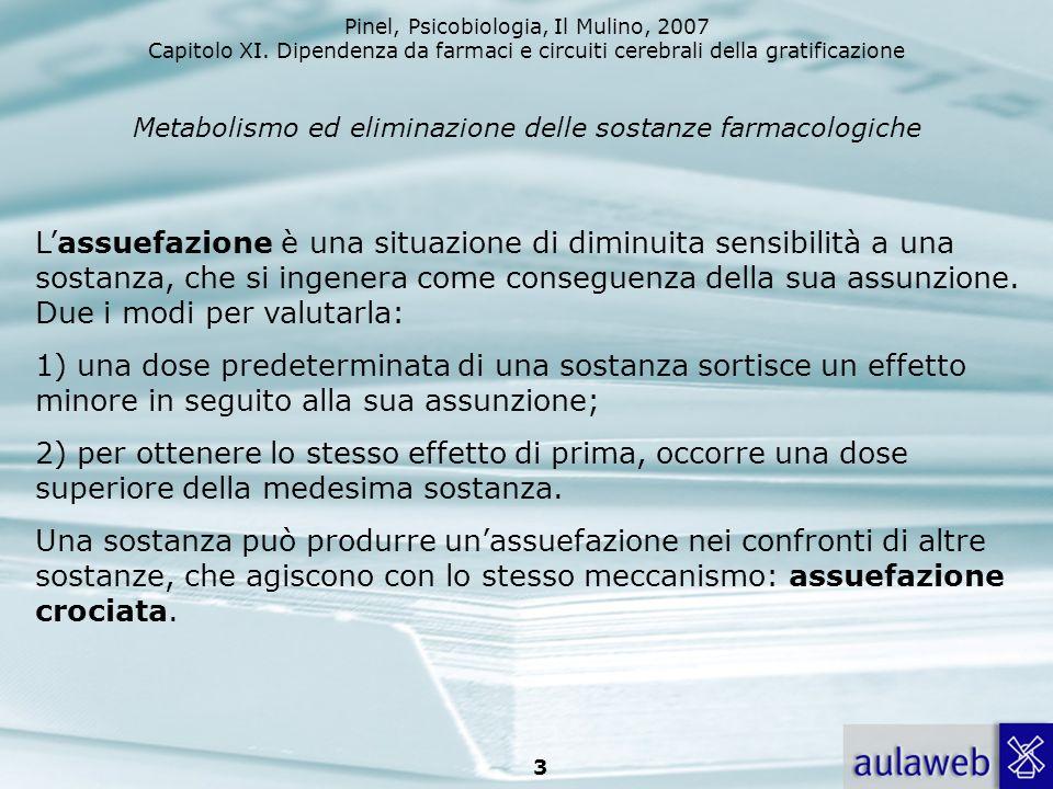 Pinel, Psicobiologia, Il Mulino, 2007 Capitolo XI. Dipendenza da farmaci e circuiti cerebrali della gratificazione 3 Metabolismo ed eliminazione delle