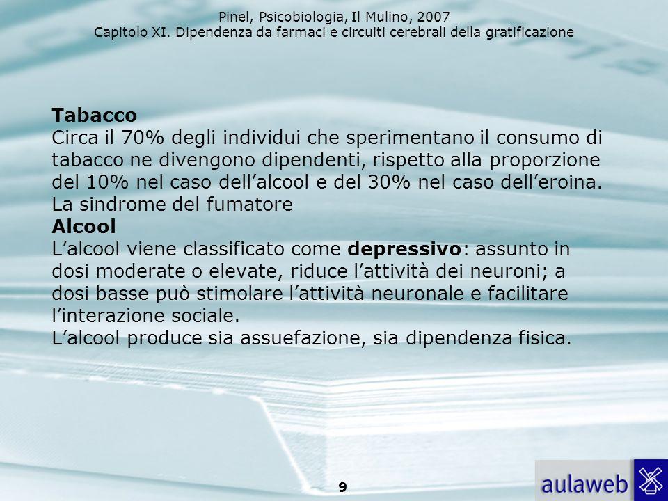 Pinel, Psicobiologia, Il Mulino, 2007 Capitolo XI. Dipendenza da farmaci e circuiti cerebrali della gratificazione 9 Tabacco Circa il 70% degli indivi
