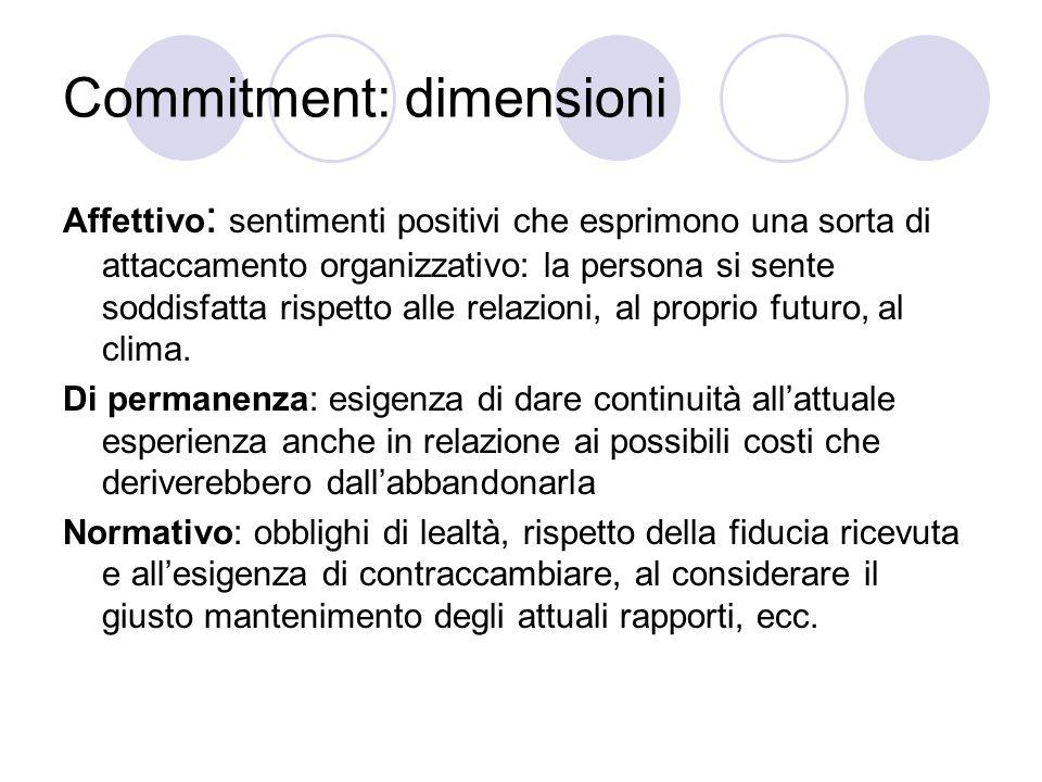Commitment: dimensioni Affettivo : sentimenti positivi che esprimono una sorta di attaccamento organizzativo: la persona si sente soddisfatta rispetto