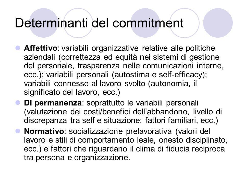 Determinanti del commitment Affettivo: variabili organizzative relative alle politiche aziendali (correttezza ed equità nei sistemi di gestione del pe