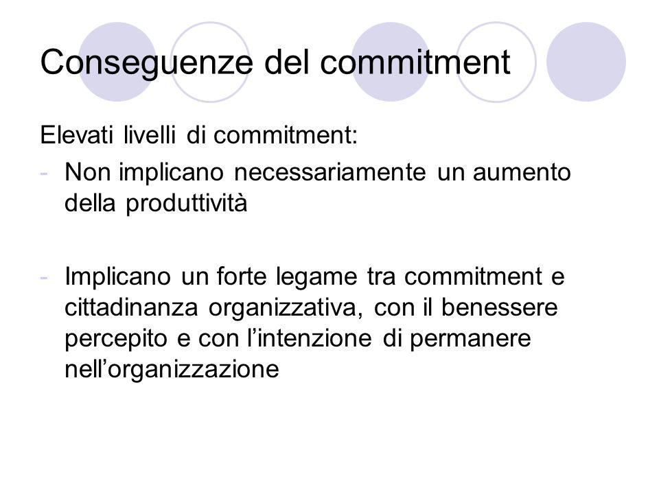 Conseguenze del commitment Elevati livelli di commitment: -Non implicano necessariamente un aumento della produttività -Implicano un forte legame tra