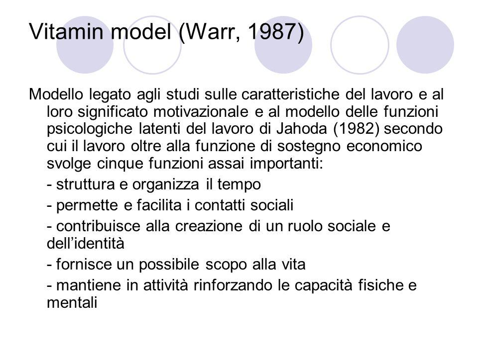 Vitamin model (Warr, 1987) Modello legato agli studi sulle caratteristiche del lavoro e al loro significato motivazionale e al modello delle funzioni