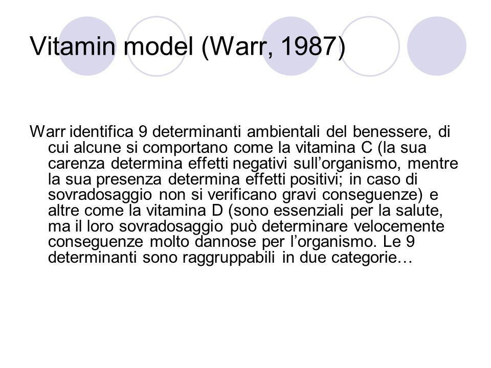 Vitamin model (Warr, 1987) Warr identifica 9 determinanti ambientali del benessere, di cui alcune si comportano come la vitamina C (la sua carenza det