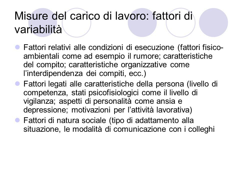 Misure del carico di lavoro: fattori di variabilità Fattori relativi alle condizioni di esecuzione (fattori fisico- ambientali come ad esempio il rumo