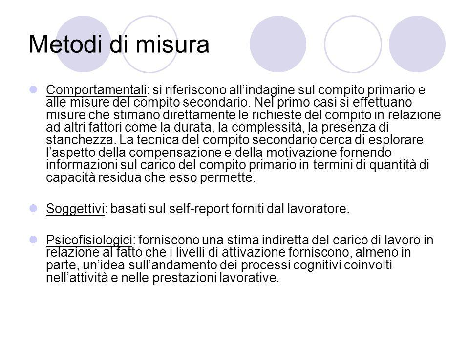 Metodi di misura Comportamentali: si riferiscono allindagine sul compito primario e alle misure del compito secondario. Nel primo casi si effettuano m