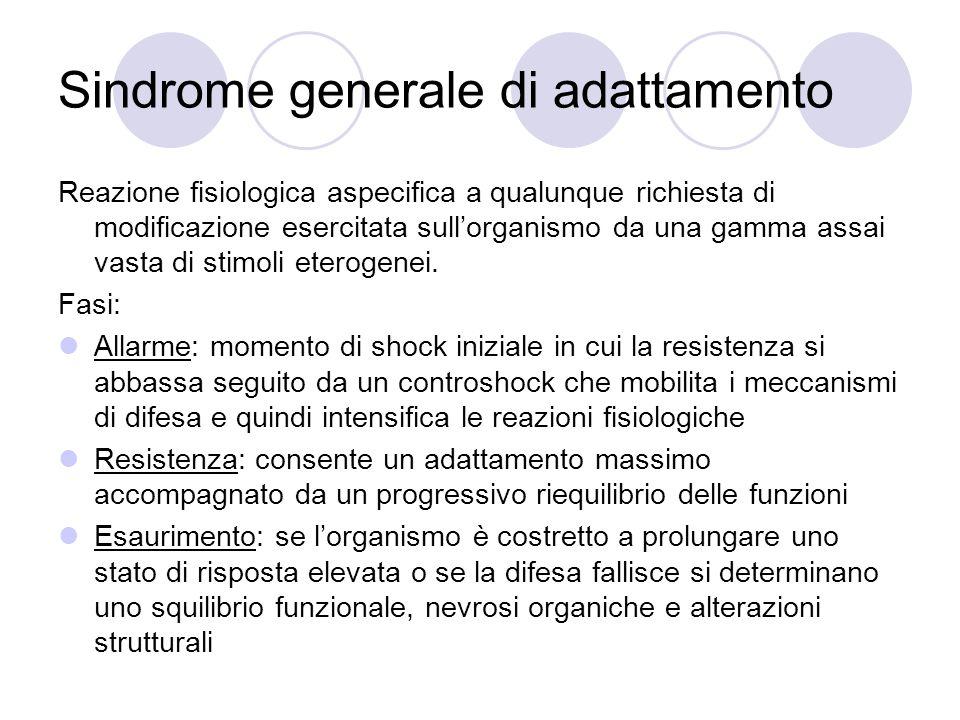 Sindrome generale di adattamento Reazione fisiologica aspecifica a qualunque richiesta di modificazione esercitata sullorganismo da una gamma assai va