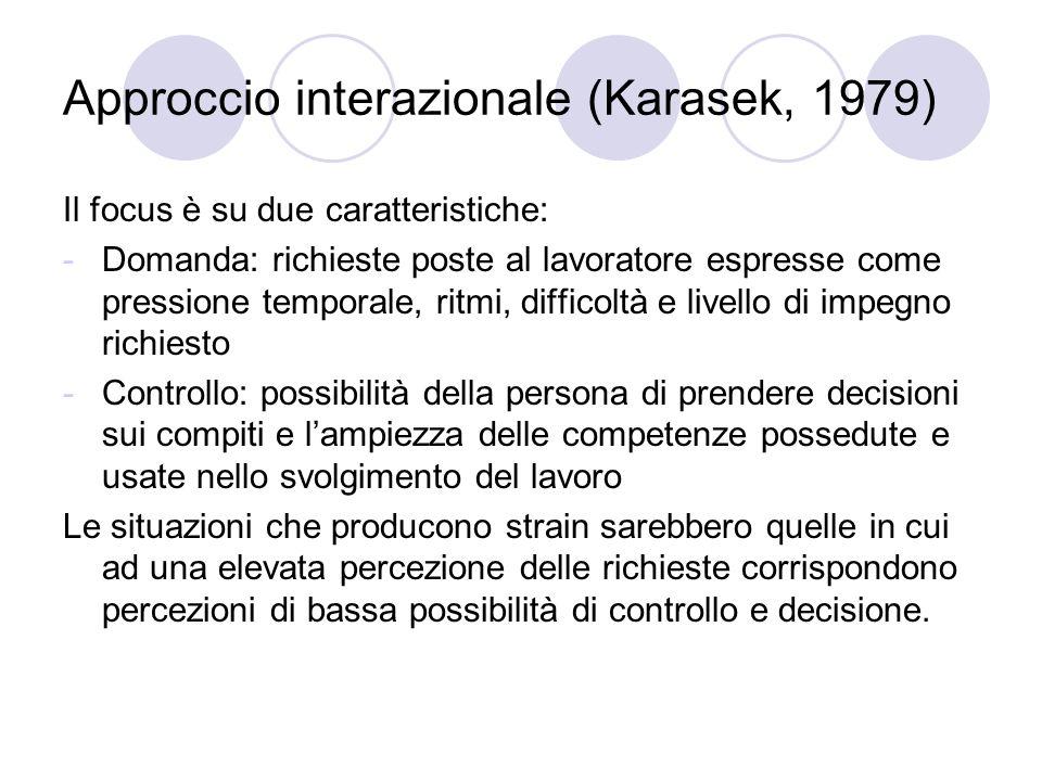Approccio interazionale (Karasek, 1979) Il focus è su due caratteristiche: -Domanda: richieste poste al lavoratore espresse come pressione temporale,