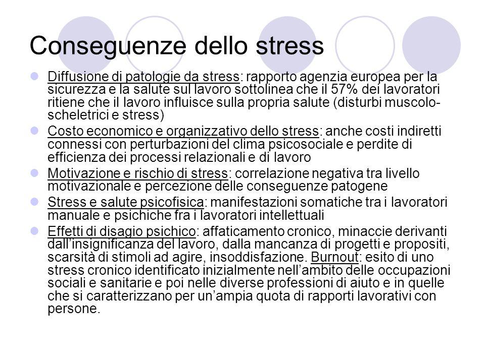 Conseguenze dello stress Diffusione di patologie da stress: rapporto agenzia europea per la sicurezza e la salute sul lavoro sottolinea che il 57% dei