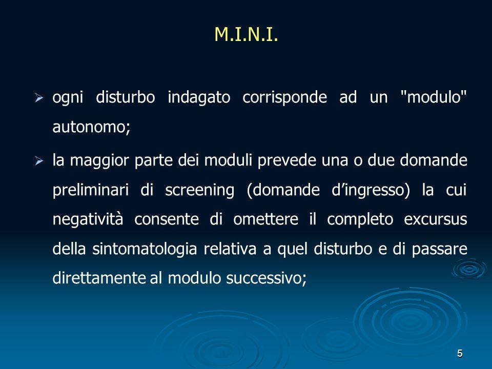 5 M.I.N.I.