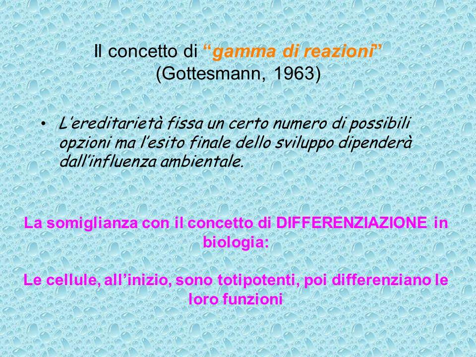 Il concetto di gamma di reazioni (Gottesmann, 1963) Lereditarietà fissa un certo numero di possibili opzioni ma lesito finale dello sviluppo dipenderà dallinfluenza ambientale.