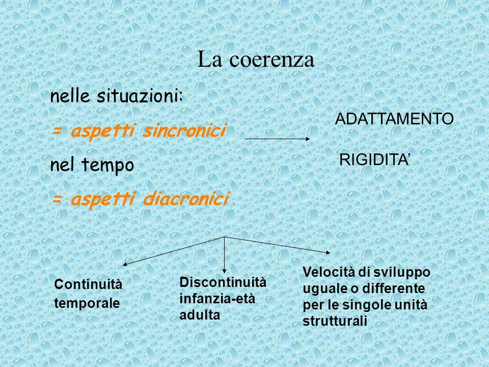 La coerenza nelle situazioni: = aspetti sincronici nel tempo = aspetti diacronici Continuità temporale Discontinuità infanzia-età adulta Velocità di sviluppo uguale o differente per le singole unità strutturali ADATTAMENTO RIGIDITA