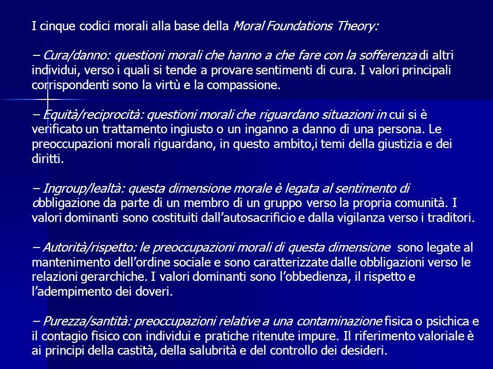 I cinque codici morali alla base della Moral Foundations Theory: – Cura/danno: questioni morali che hanno a che fare con la sofferenza di altri indivi
