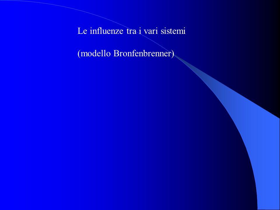 Le influenze tra i vari sistemi (modello Bronfenbrenner)