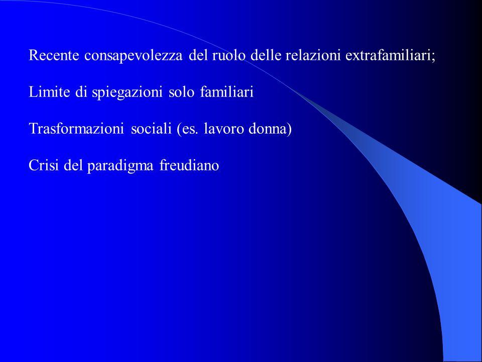 Recente consapevolezza del ruolo delle relazioni extrafamiliari; Limite di spiegazioni solo familiari Trasformazioni sociali (es. lavoro donna) Crisi