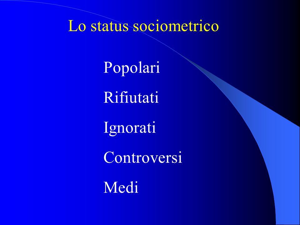 Lo status sociometrico Popolari Rifiutati Ignorati Controversi Medi