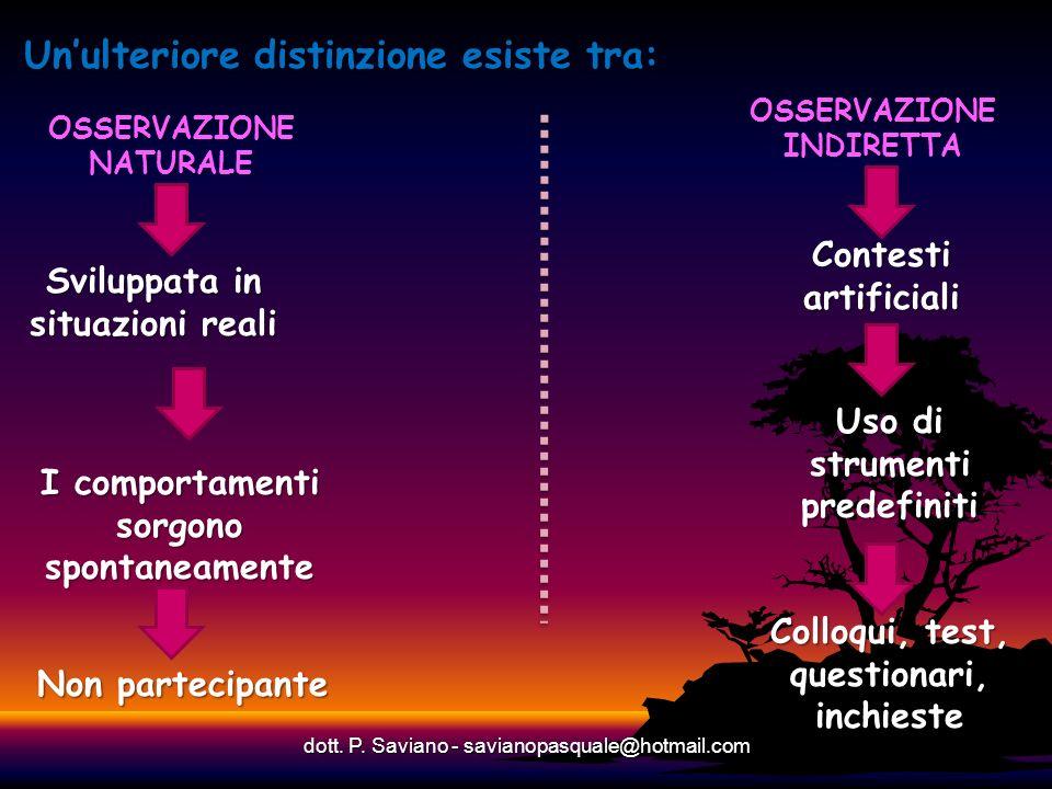 OSSERVAZIONE NATURALE dott. P. Saviano - savianopasquale@hotmail.com Unulteriore distinzione esiste tra: Sviluppata in situazioni reali I comportament