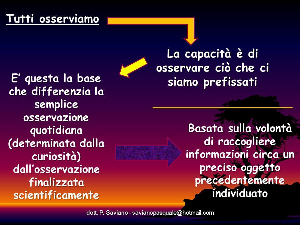 Tutti osserviamo dott. P. Saviano - savianopasquale@hotmail.com La capacità è di osservare ciò che ci siamo prefissati E questa la base che differenzi