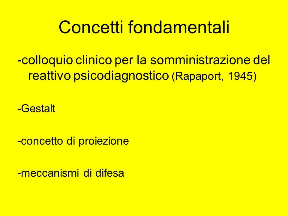 Concetti fondamentali -colloquio clinico per la somministrazione del reattivo psicodiagnostico (Rapaport, 1945) -Gestalt -concetto di proiezione -meccanismi di difesa
