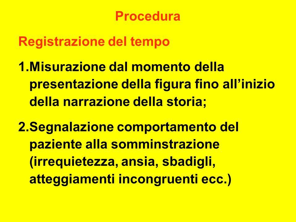Procedura Registrazione del tempo 1.Misurazione dal momento della presentazione della figura fino allinizio della narrazione della storia; 2.Segnalazione comportamento del paziente alla somminstrazione (irrequietezza, ansia, sbadigli, atteggiamenti incongruenti ecc.)