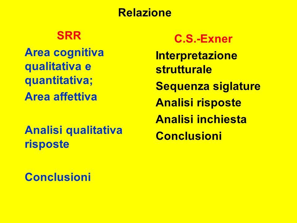 SRR Area cognitiva qualitativa e quantitativa; Area affettiva Analisi qualitativa risposte Conclusioni C.S.-Exner Interpretazione strutturale Sequenza siglature Analisi risposte Analisi inchiesta Conclusioni Relazione