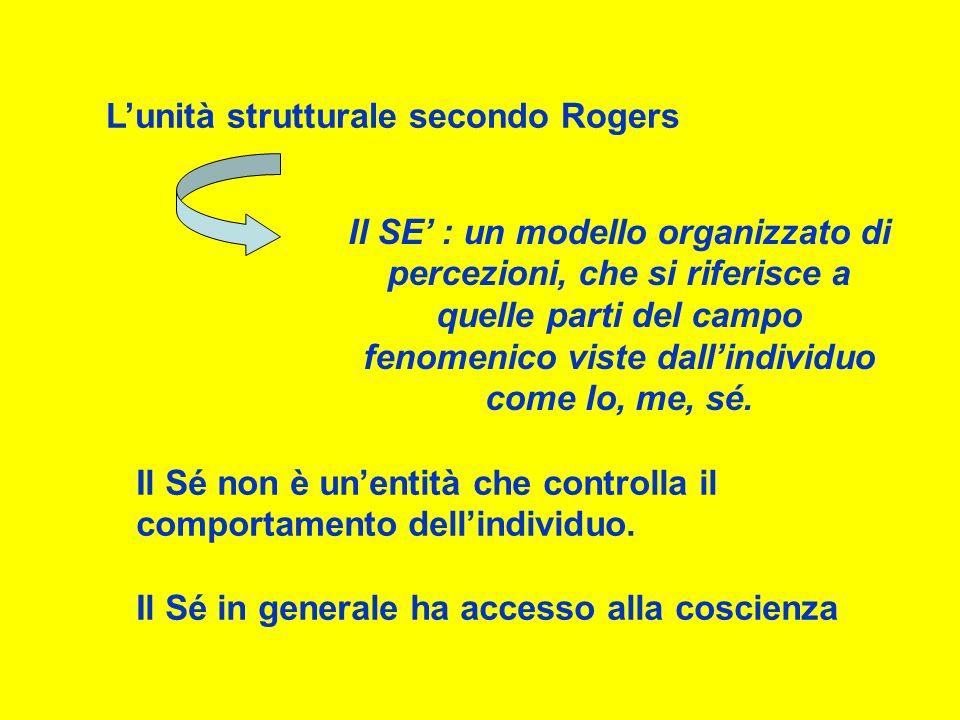 Lunità strutturale secondo Rogers Il SE : un modello organizzato di percezioni, che si riferisce a quelle parti del campo fenomenico viste dallindividuo come Io, me, sé.