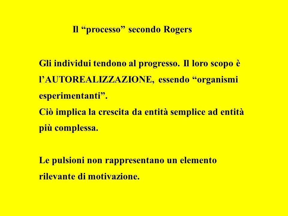 Il processo secondo Rogers Gli individui tendono al progresso.
