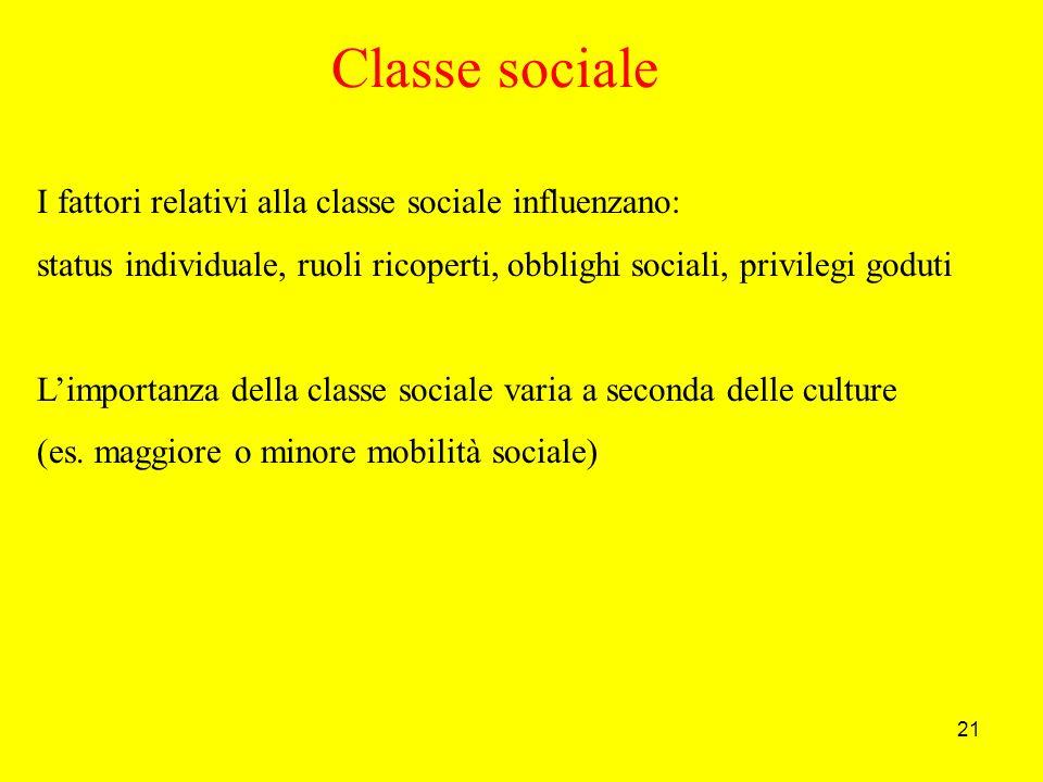 21 Classe sociale I fattori relativi alla classe sociale influenzano: status individuale, ruoli ricoperti, obblighi sociali, privilegi goduti Limportanza della classe sociale varia a seconda delle culture (es.