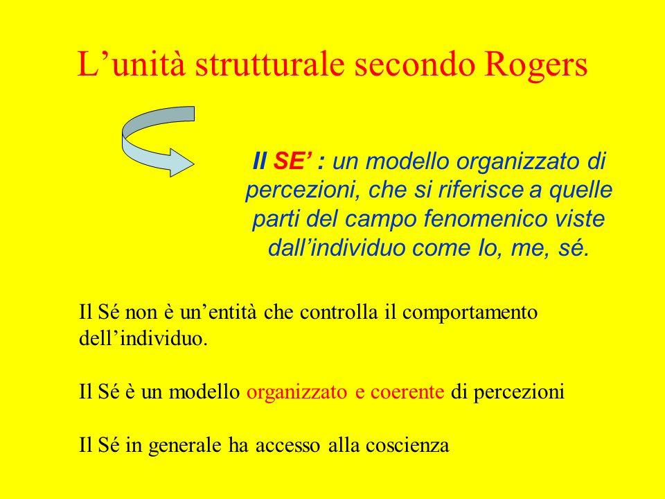 Il SE : un modello organizzato di percezioni, che si riferisce a quelle parti del campo fenomenico viste dallindividuo come Io, me, sé.