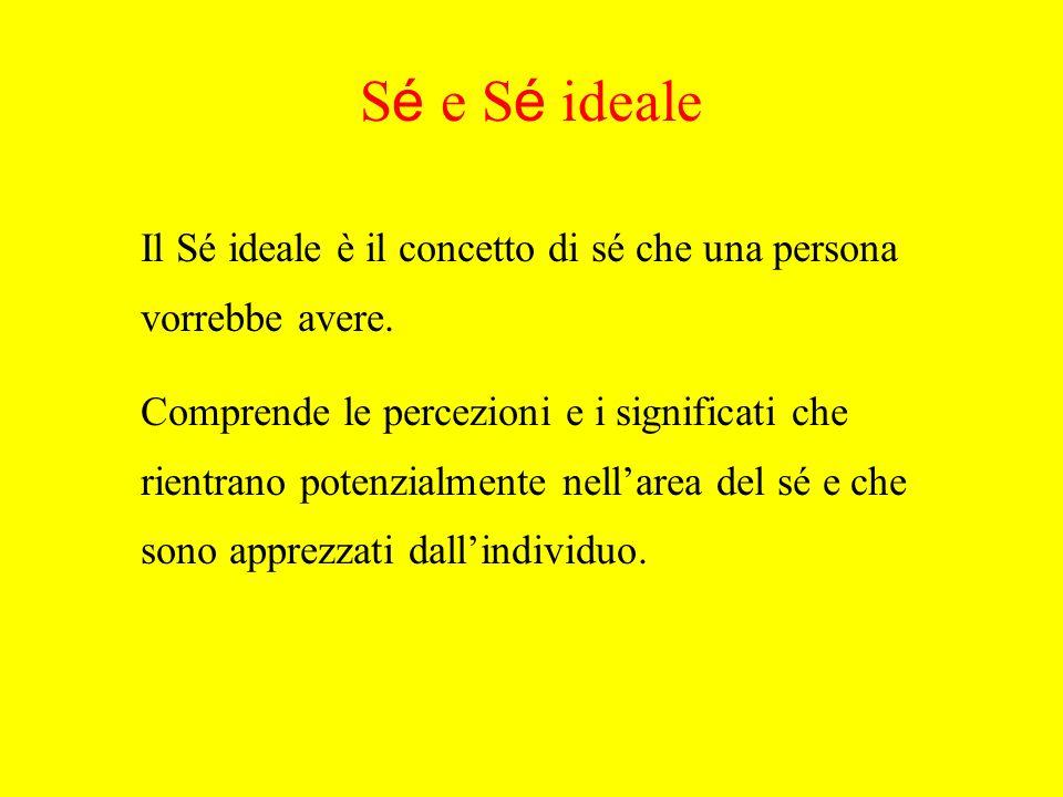 Il Sé ideale è il concetto di sé che una persona vorrebbe avere.