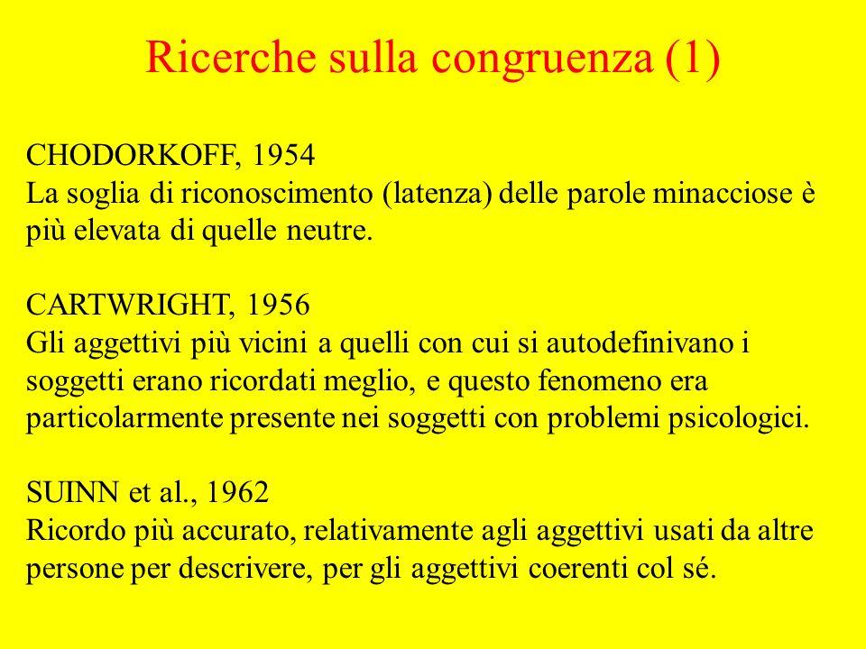 CHODORKOFF, 1954 La soglia di riconoscimento (latenza) delle parole minacciose è più elevata di quelle neutre.
