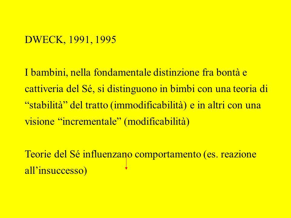 DWECK, 1991, 1995 I bambini, nella fondamentale distinzione fra bontà e cattiveria del Sé, si distinguono in bimbi con una teoria di stabilità del tratto (immodificabilità) e in altri con una visione incrementale (modificabilità) Teorie del Sé influenzano comportamento (es.