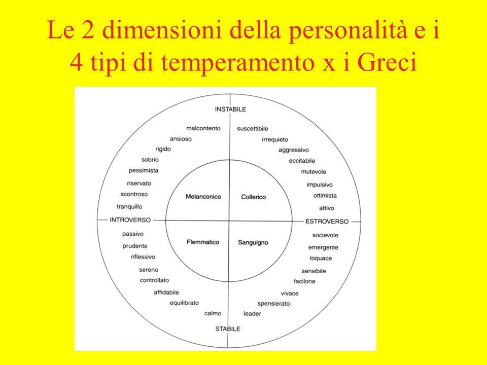 Le 2 dimensioni della personalità e i 4 tipi di temperamento x i Greci