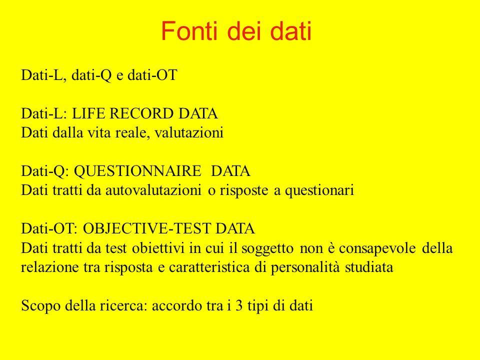 Dati-L, dati-Q e dati-OT Dati-L: LIFE RECORD DATA Dati dalla vita reale, valutazioni Dati-Q: QUESTIONNAIRE DATA Dati tratti da autovalutazioni o risposte a questionari Dati-OT: OBJECTIVE-TEST DATA Dati tratti da test obiettivi in cui il soggetto non è consapevole della relazione tra risposta e caratteristica di personalità studiata Scopo della ricerca: accordo tra i 3 tipi di dati Fonti dei dati