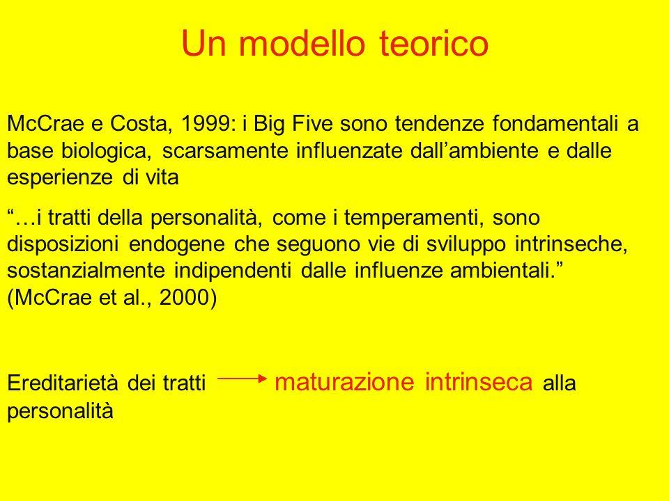Un modello teorico McCrae e Costa, 1999: i Big Five sono tendenze fondamentali a base biologica, scarsamente influenzate dallambiente e dalle esperienze di vita …i tratti della personalità, come i temperamenti, sono disposizioni endogene che seguono vie di sviluppo intrinseche, sostanzialmente indipendenti dalle influenze ambientali.