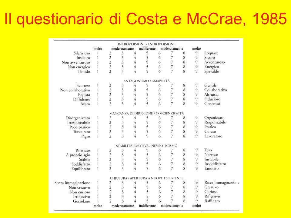 Il questionario di Costa e McCrae, 1985