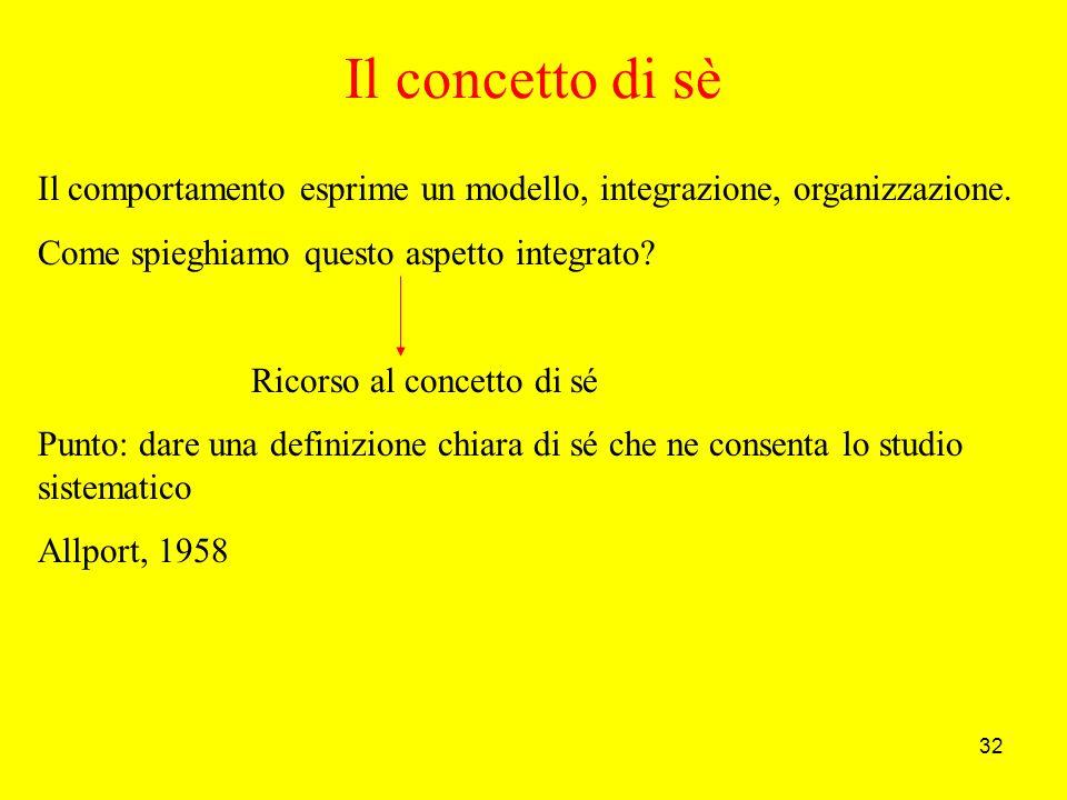 32 Il concetto di sè Il comportamento esprime un modello, integrazione, organizzazione.