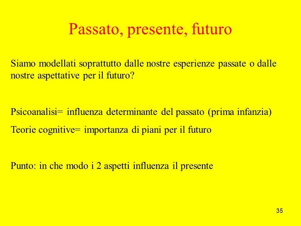 35 Passato, presente, futuro Siamo modellati soprattutto dalle nostre esperienze passate o dalle nostre aspettative per il futuro.