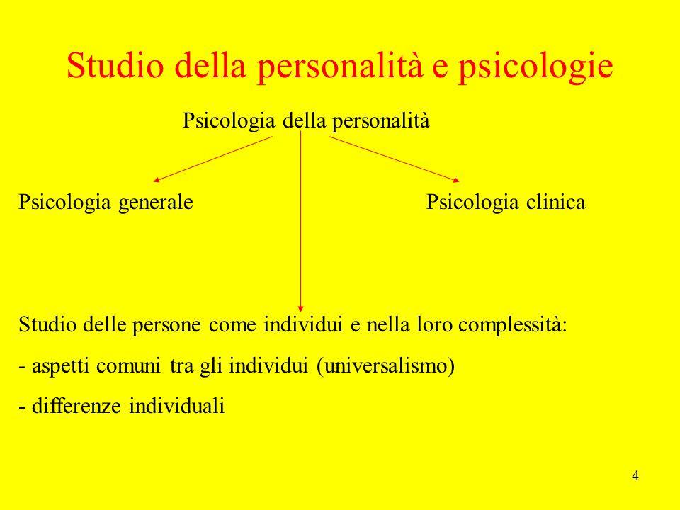 4 Studio della personalità e psicologie Psicologia della personalità Psicologia generalePsicologia clinica Studio delle persone come individui e nella loro complessità: - aspetti comuni tra gli individui (universalismo) - differenze individuali
